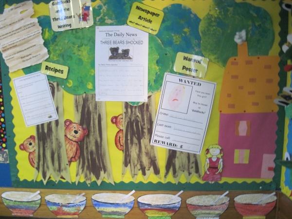 Classroom Decoration Ideas Questions ~ Fairyland « mrs stewart s superstars