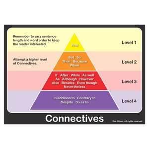 Connective Pyramid