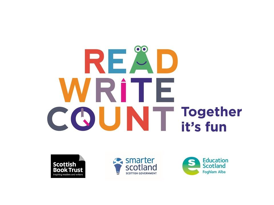 Image result for read write count