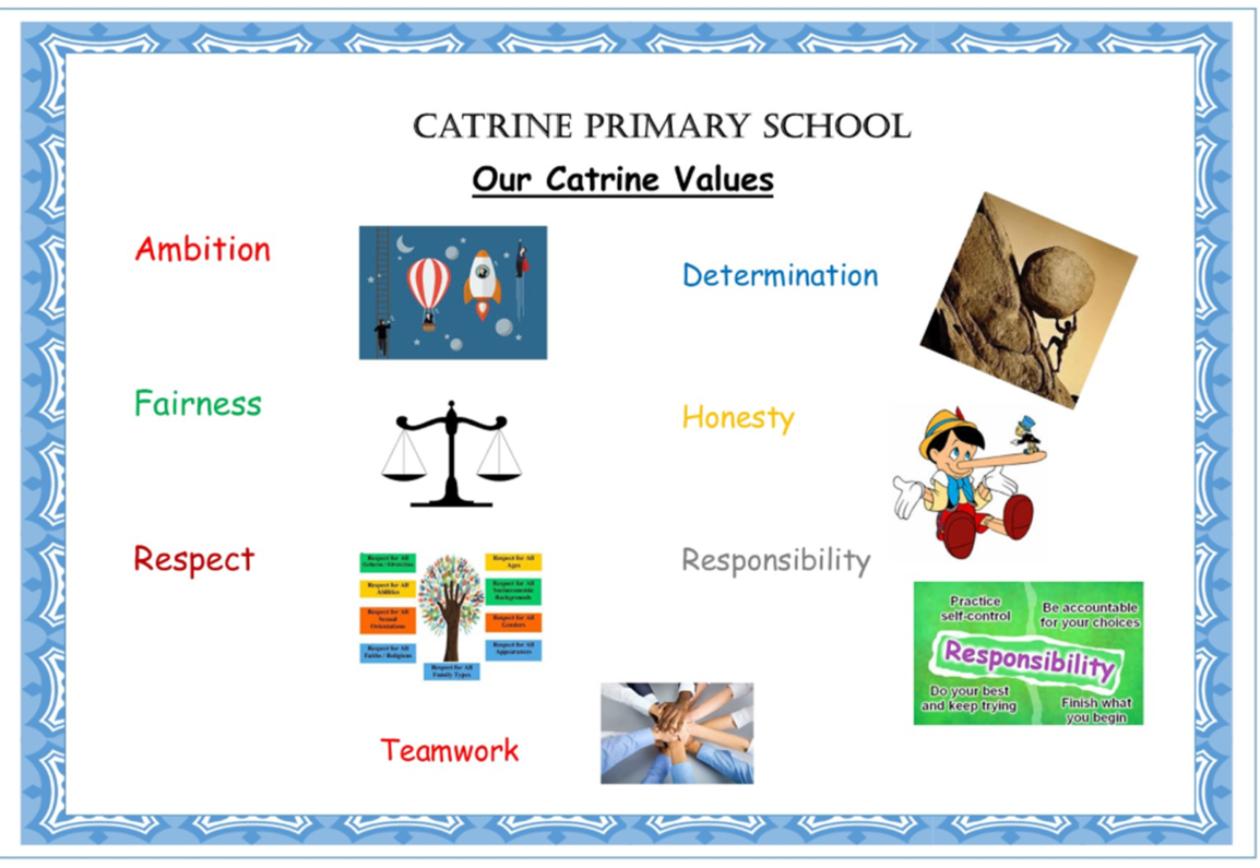 Catrine Primary School