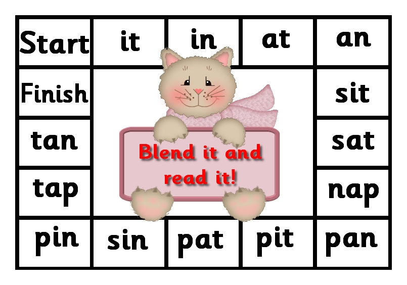 Our Learning This Week Braidbar Primary 7 Blog