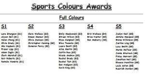 Sports Awards Full Colours 11.8