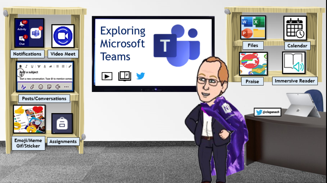 Exploring Microsoft Teams – Interactive Image