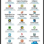 What Apps would you Add to the BYOD Set of Classroom Apps