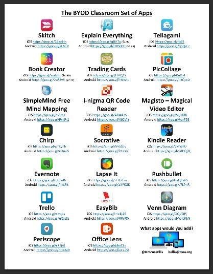 BYODClassroomSetApps