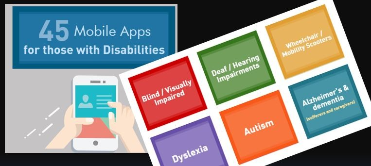45appsfordisablities