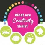 what are creativity skills icon