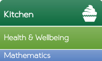 In the kitchen. Main emphasis Health and Wellbeing, other area mathematics