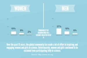 womenmeninscience_FINAL_1