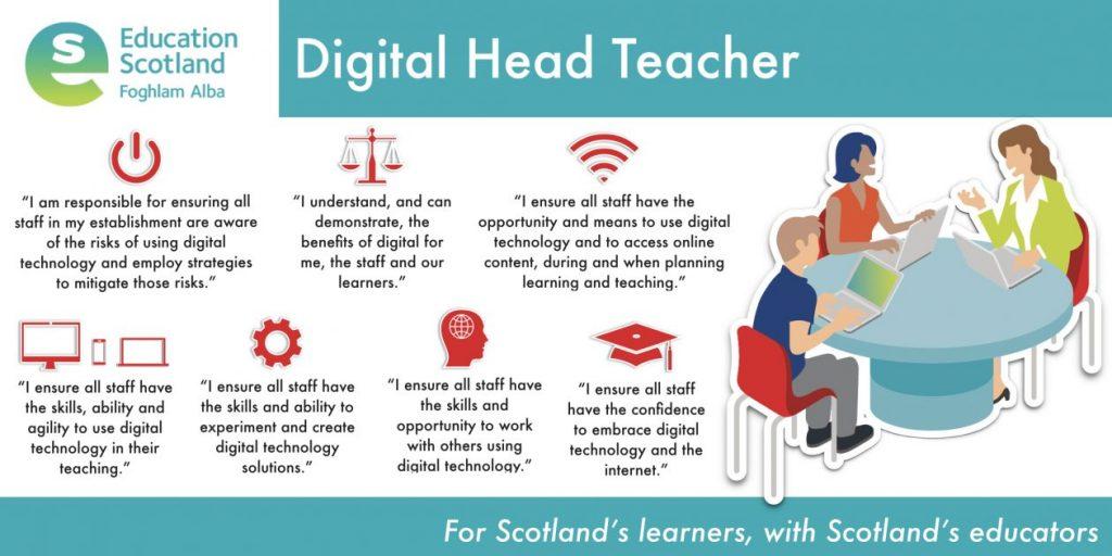 digitl head teacher vision diagram
