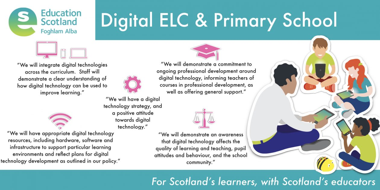 digitasl early years and primary school vision diagram
