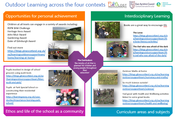 the four contexts exemplified for outdoor learning