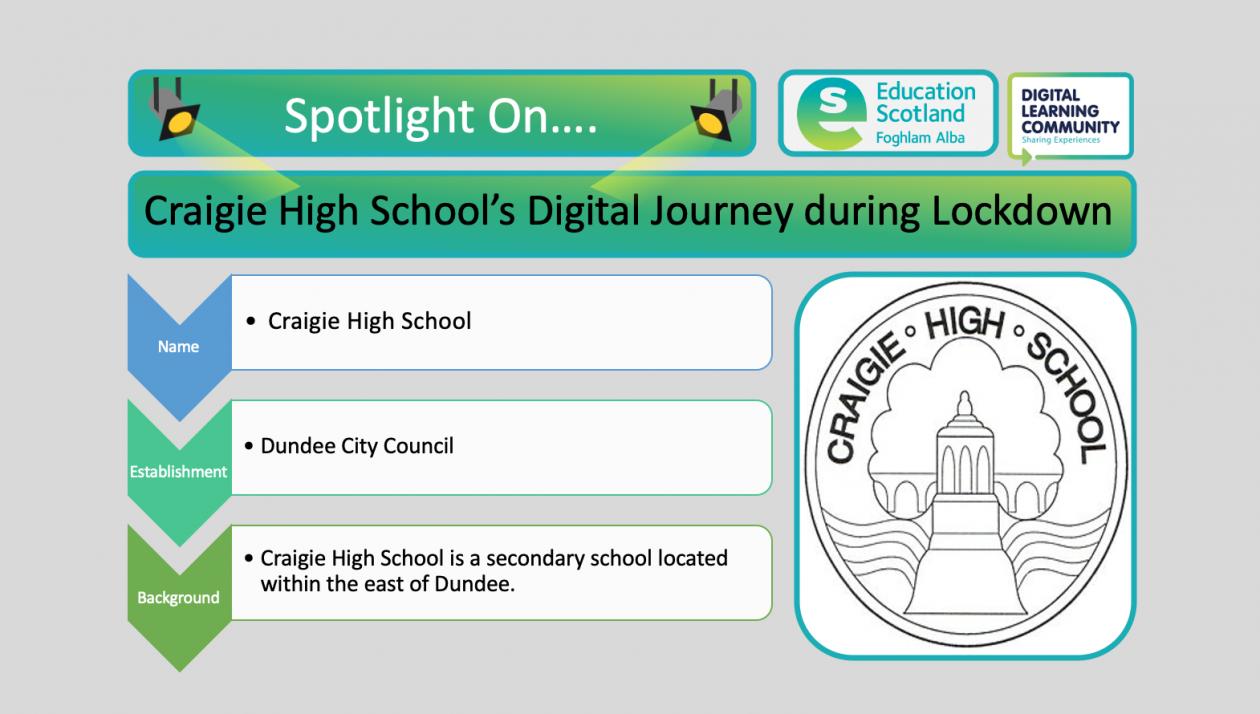 craigie high school blog post header