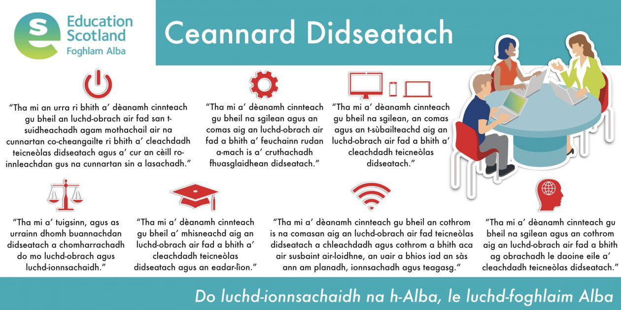 digital head teacher diagram Gaelic