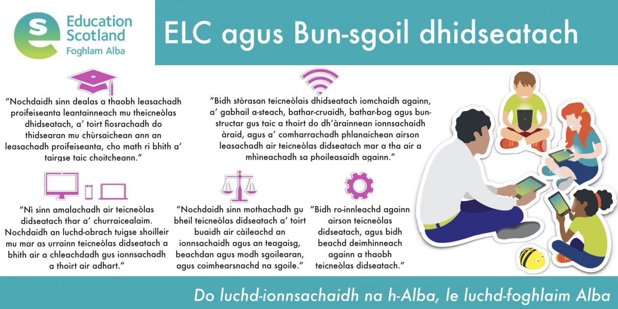 digital early years diagram Gaelic