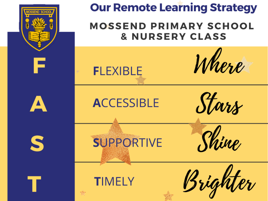 mossend FAST remote learning strategy