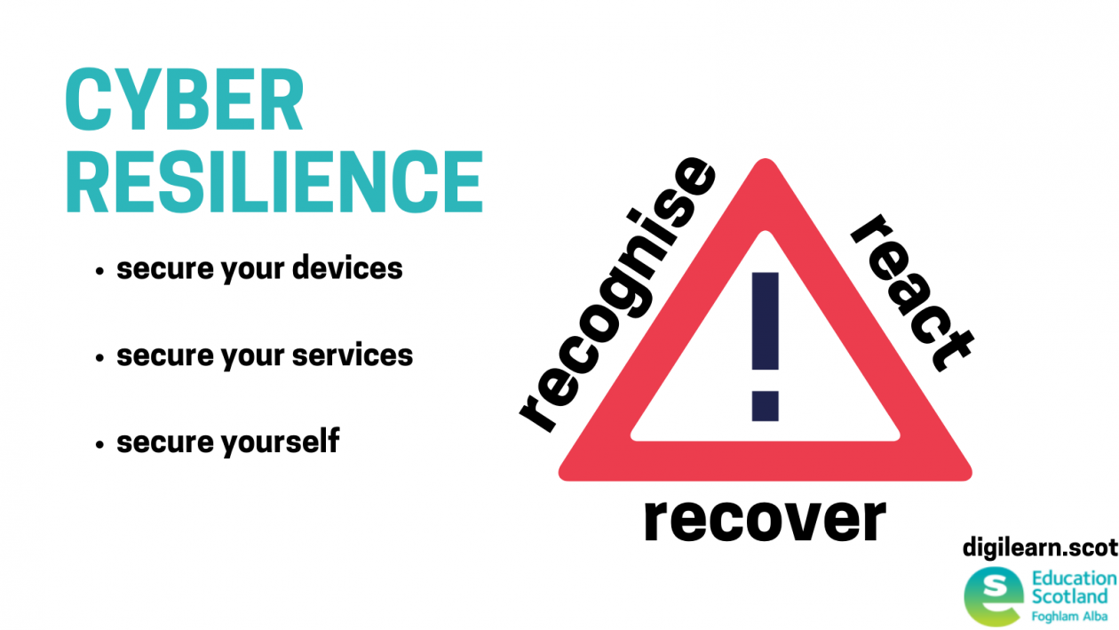 cyber resilience. recognise react recover