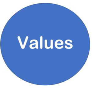 Title: Values