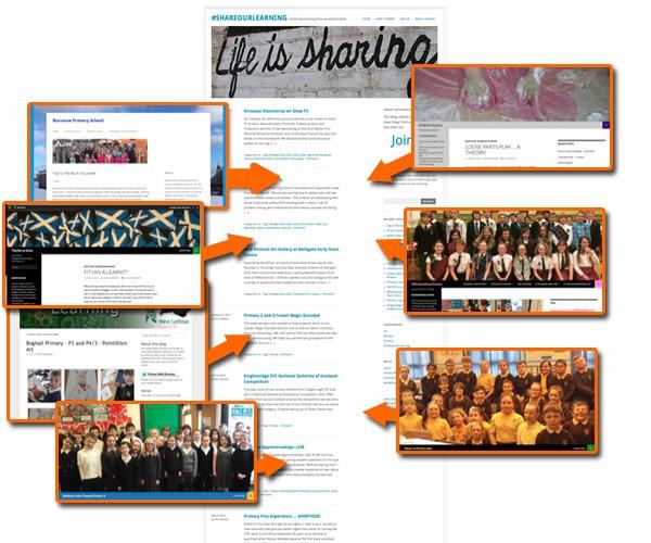 shareourlearning-1