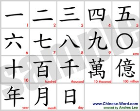 http://www.chinese-word.com/numbers_1_100/html/