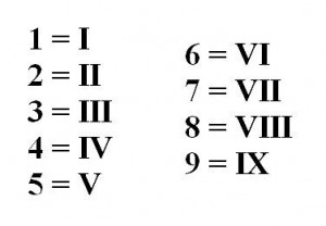 http://inotiq.pev.pl/roman-numeral-number-answers.php