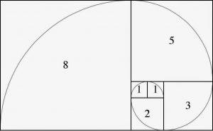 fibonacci-series-in-java-using-recursion