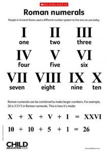 roman-numerals-762342