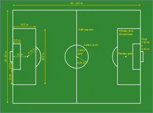 pict--football-field-football-pitch-metric.png--diagram-flowchart-example