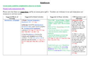 sample page from Rainforest context planner