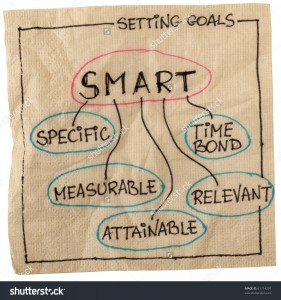 stock-photo-smart-specific-measurable-attainable-relevant-time-bound-goal-setting-concept-sketch-on-a-61714297