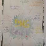 Skills Scrapbook (5)