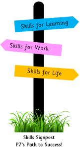 skills signpost pic