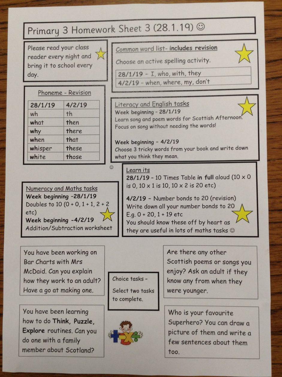 Homework w/c 28th January | P3b