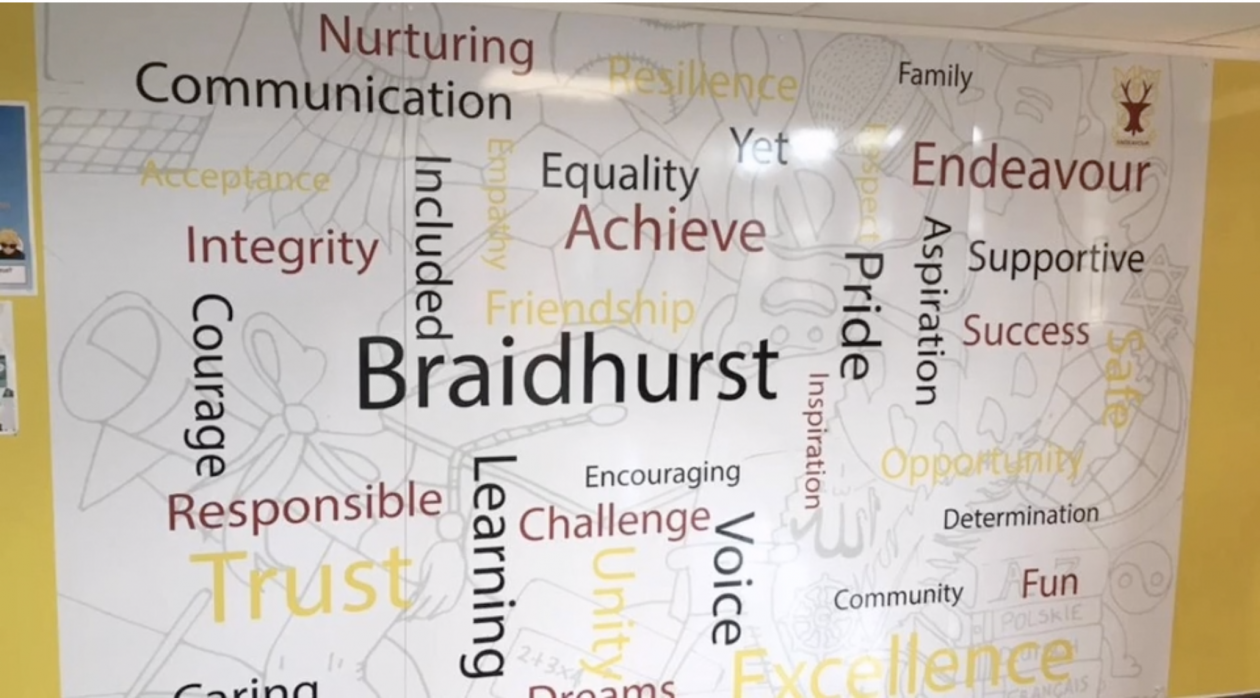 Braidhurst Walkthrough