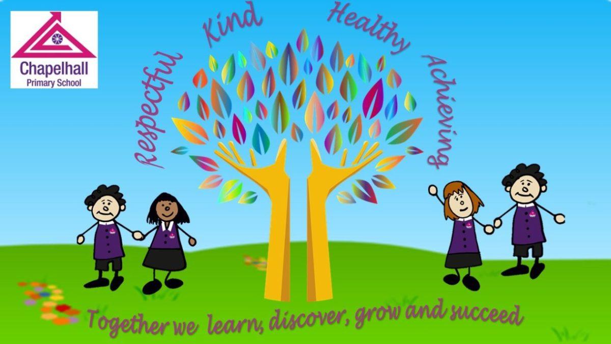 Chapelhall Primary School Blog