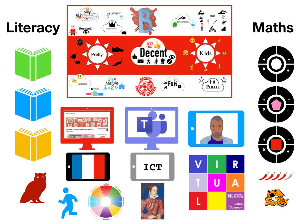 Virtual Classroom II