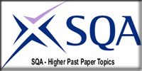 SQA - Higher Past Papers Topics