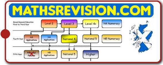 Mathsrevision.com