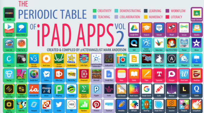 iPad – Your starter apps