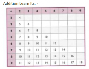 addition-learn-its