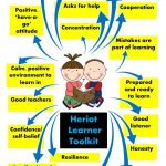heriot-learner-toolkit-poster