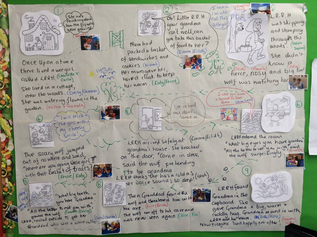 Story Maps Are Happening In P3 2 Mcps